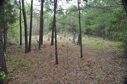 Goudelock Family Cemetery
