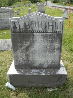 Mary Alice Albright