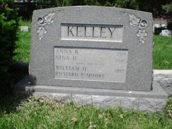 William Henry Kelley