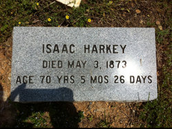 Isaac Mathias Harkey