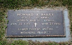 Howard A. Bailey