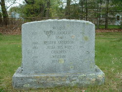 William Joseph Anderson