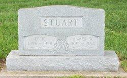 Effie Stuart