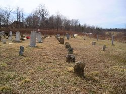 Old Anderson Cemetery