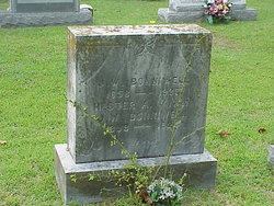 John William Bonniwell