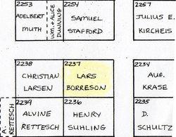 Kari <i>Hansdatter</i> Borreson