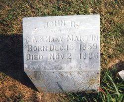 John R Martin
