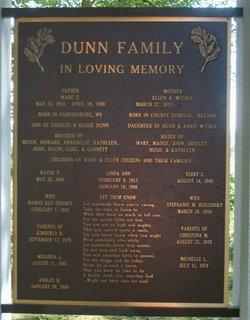 Ralph Edward Dunn