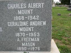 Charles Albert Mount