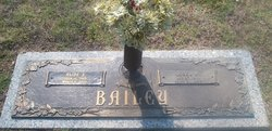 Loyal W. Bailey