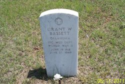Grant W. Bassett