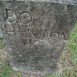 Benjamin Oliver Hendon