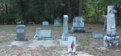 Seven Pines Baptist Church Cemetery