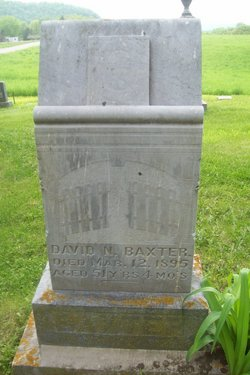 David N. Baxter