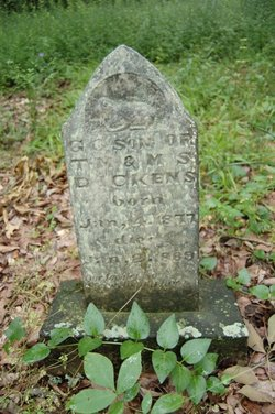 George Grant Dickens