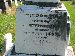 Theodocia <i>Norcross</i> Gwinnup