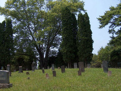 Peter Wininger Cemetery