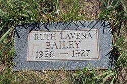Ruth Lavena Bailey