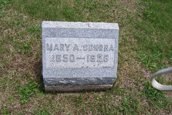 Mary Ann <i>Keller</i> Condra