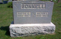 Hattie C Bonnell