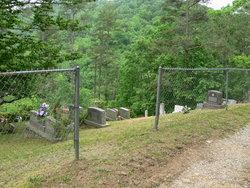 Coburn-Inmon Cemetery