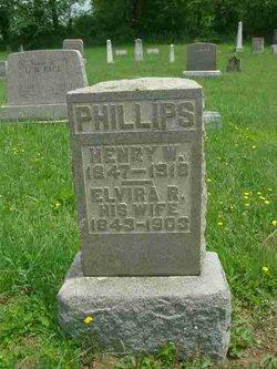 Henry W. Phillips