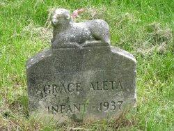 Grace Aleta Baxter