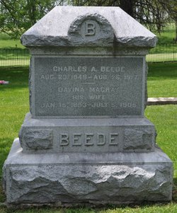 Charles Albert Beede