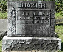James D Brazier