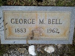 George Marion Bell