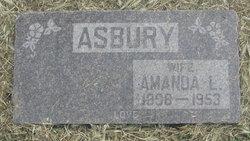 Amanda Loraine <i>Banks</i> Asbury