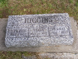 Cora <i>Scott</i> Higgins