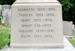 Henrietta Boyer