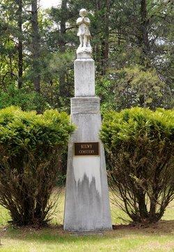 Kilwy Family Cemetery