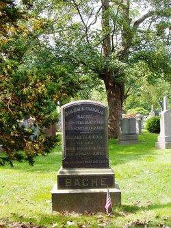 Dr Benjamin Franklin Bache