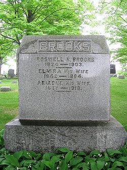 Roswell R Brooks