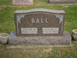 Lettie M <i>Stout</i> Ball