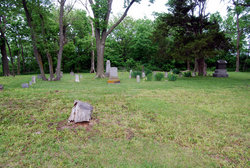 Frazier Cemetery