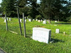 Glade Family Cemetery
