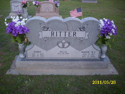Warner James Ritter