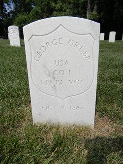 Pvt George Grubb