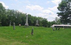 Old McArthur Cemetery