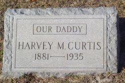 Harvey Monroe Curtis