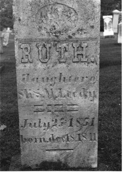 Ruth Leedy