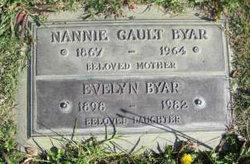 Nannie <i>Gault</i> Byar