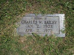 Charles W. Bailey