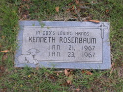 Kenneth Rosenbaum