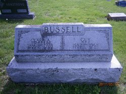 Guy Bussell
