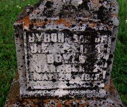 Byron Boyle