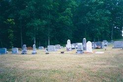 Rehobeth Methodist Church Cemetery